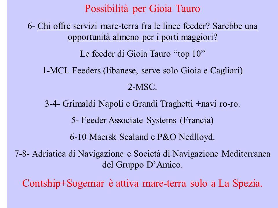 Possibilità per Gioia Tauro 6- Chi offre servizi mare-terra fra le linee feeder.