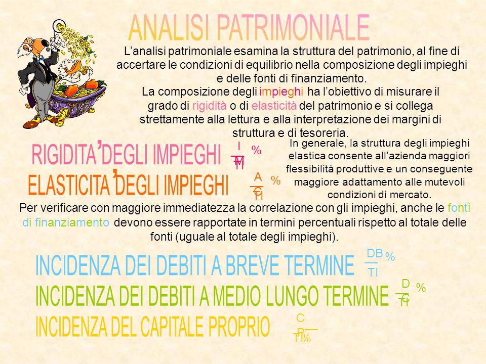 Lanalisi patrimoniale esamina la struttura del patrimonio, al fine di accertare le condizioni di equilibrio nella composizione degli impieghi e delle