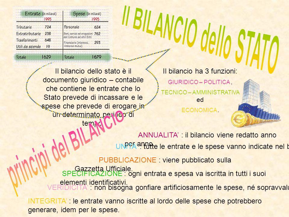 Durante la fase superomistica, DAnnunzio si è dedicato anche al teatro, infatti ha scritto LA FIGLIA DI IORIO, e allattività poetica.
