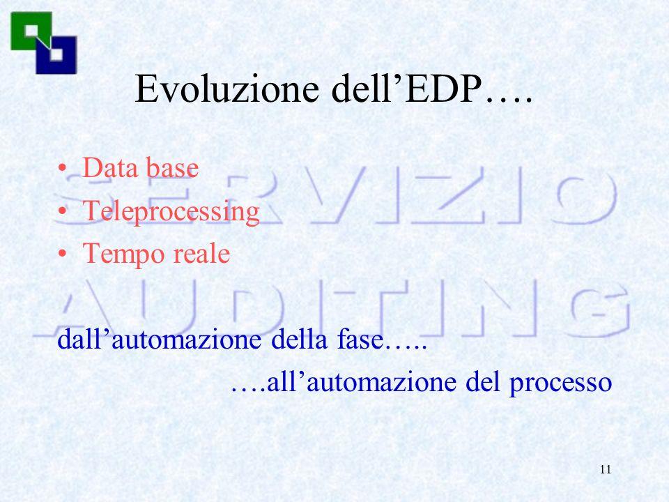 10 Cera una volta lEDP... Electronic Data Processing ELABORAZIONE ELETTRONICA perché svolta con una macchina anziché a mano dei DATI cioè di rappresen