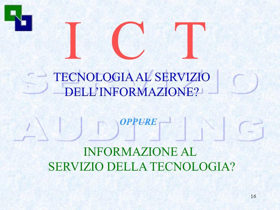 15 DallIT …..allICT.. INFORMAZIONE = COMUNICAZIONE INTERNET TCP/IP Semplificazione degli strumenti di comunicazione