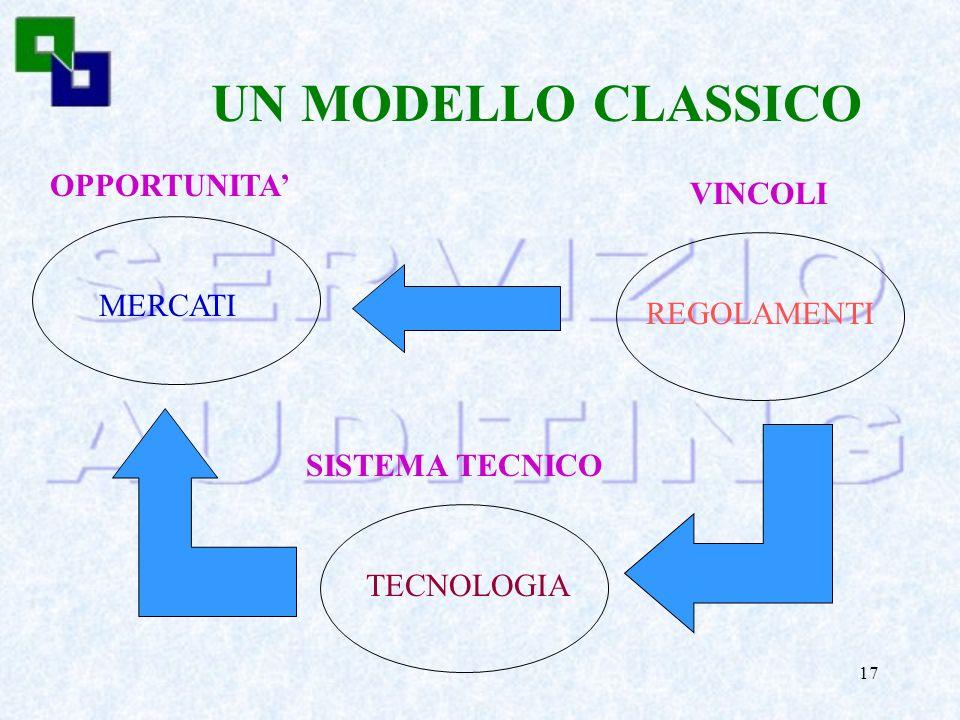 16 I C T TECNOLOGIA AL SERVIZIO DELLINFORMAZIONE? OPPURE INFORMAZIONE AL SERVIZIO DELLA TECNOLOGIA?