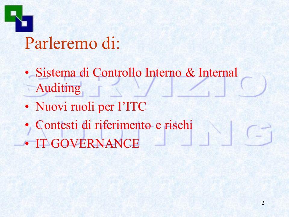 1 RUOLO DELLINTERNAL AUDITING NEI NUOVI CONTESTI ITC SMAU ROMA 6 giugno 2002 Marco Recchia, CISA Banca Antonveneta