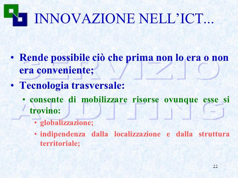 21 INNOVAZIONE NELLICT... Perdita centralità funzione IT –Prevalenza degli aspetti di business rispetto alle soluzioni tecnologiche Eliminazione delle
