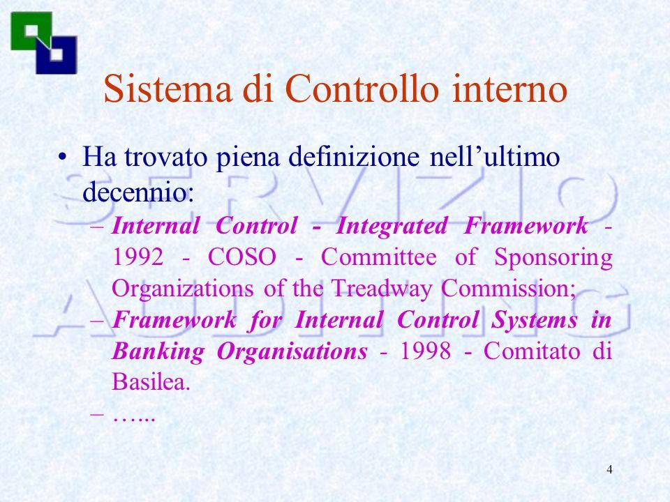 3 Sistema di Controllo Interno Il raggiungimento degli obiettivi aziendali avviene attraverso lattuazione di processi Ogni processo ha in se component