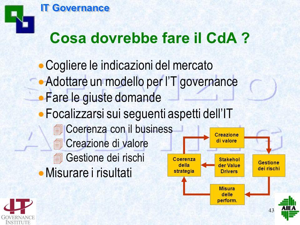 42 Azionisti – Soggetti interessati Modello per lIT Governance Coerenza dellIT & Creaz. Valore Misura delle performance Gestione del rischio Sicurezza
