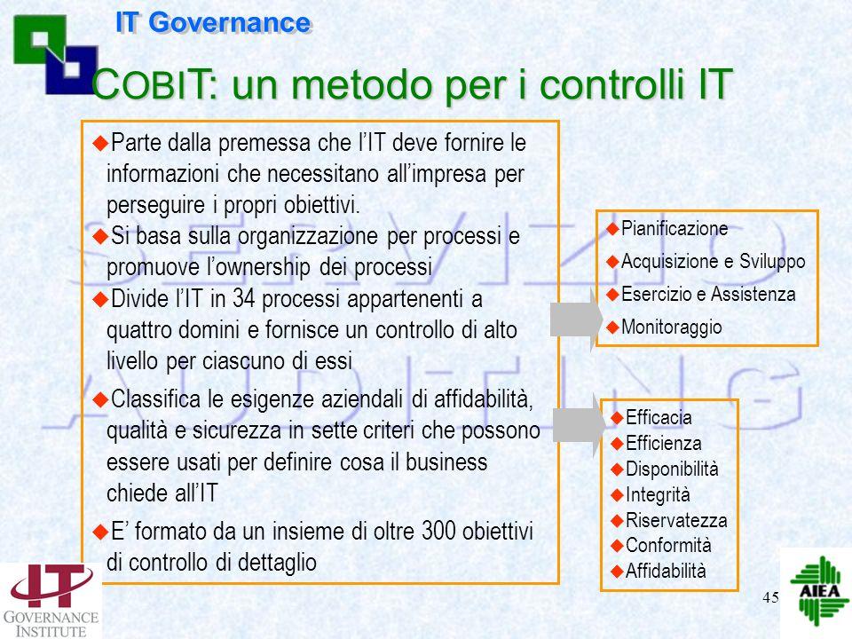 44 Che cosa dovrebbe fare il Management? Mantenere coerente la strategia IT con gli obiettivi aziendali Tradurre strategia e obiettivi in piani di azi