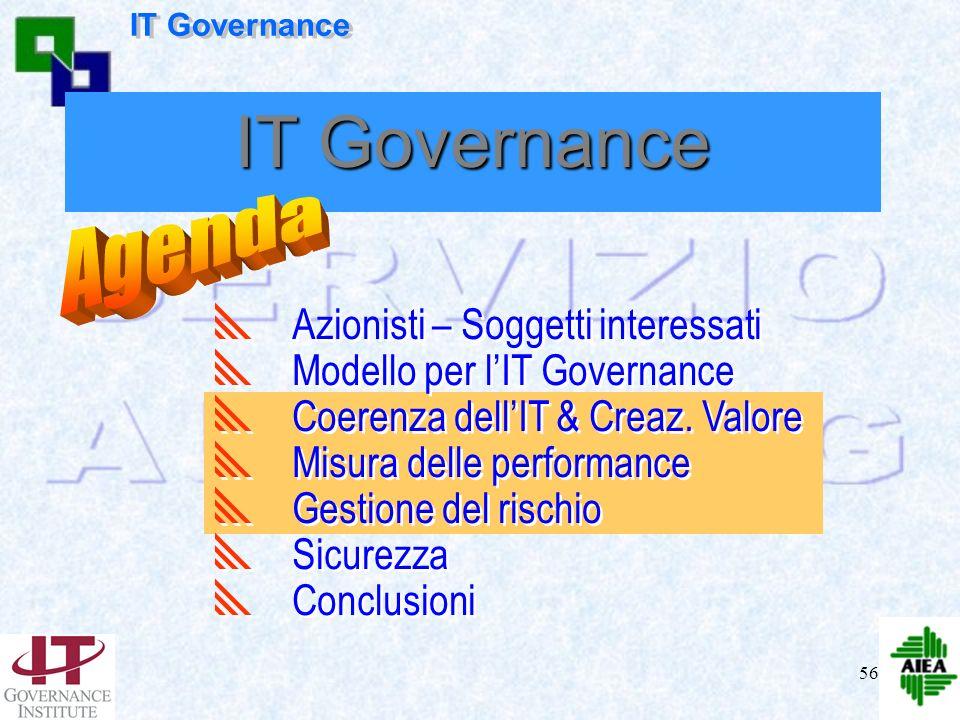 55 Attività e attori dellIT Governance IT Governance
