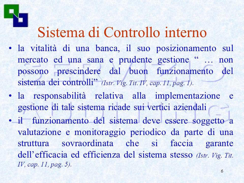 5 Sistema di Controllo interno I concetti sono stati recepiti a livello regolamentare: –Istruzioni di Vigilanza per le Banche - Banca dItalia (Tit. IV
