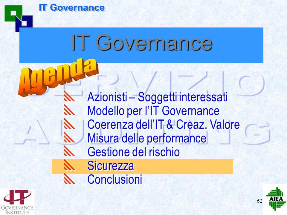 61 # di clienti IT Costo per cliente IT Costo/efficienza dei processi IT Valore creato dallIT per dipendente Informazioni Disponibilità del sistema e