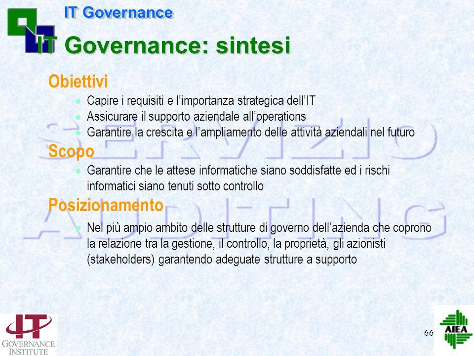 65 Azionisti – Soggetti interessati Modello per lIT Governance Coerenza dellIT & Creaz. Valore Misura delle performance Gestione del rischio Sicurezza