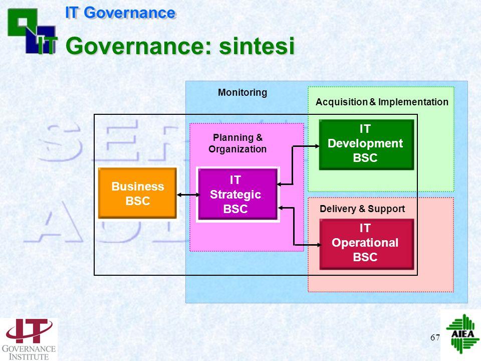66 Obiettivi Capire i requisiti e limportanza strategica dellIT Assicurare il supporto aziendale alloperations Garantire la crescita e lampliamento de
