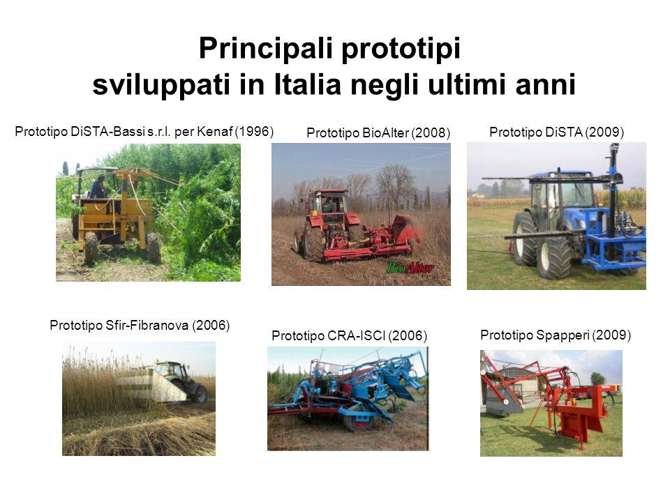 Principali prototipi sviluppati in Italia negli ultimi anni Prototipo Sfir-Fibranova (2006) Prototipo DiSTA-Bassi s.r.l. per Kenaf (1996) Prototipo Bi