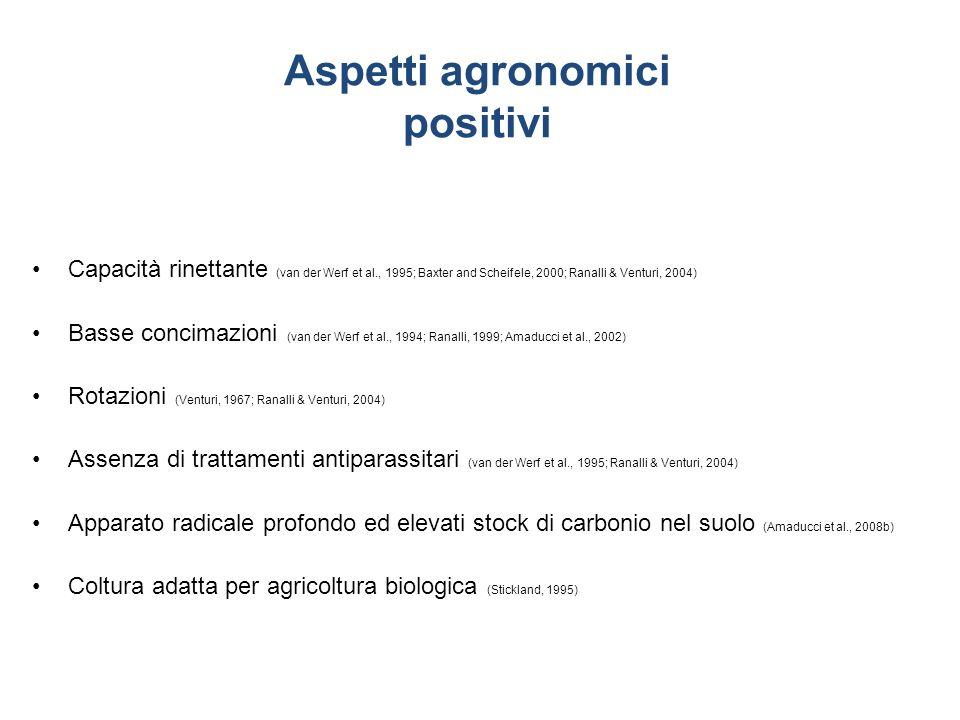 Aspetti agronomici positivi Capacità rinettante (van der Werf et al., 1995; Baxter and Scheifele, 2000; Ranalli & Venturi, 2004) Basse concimazioni (v