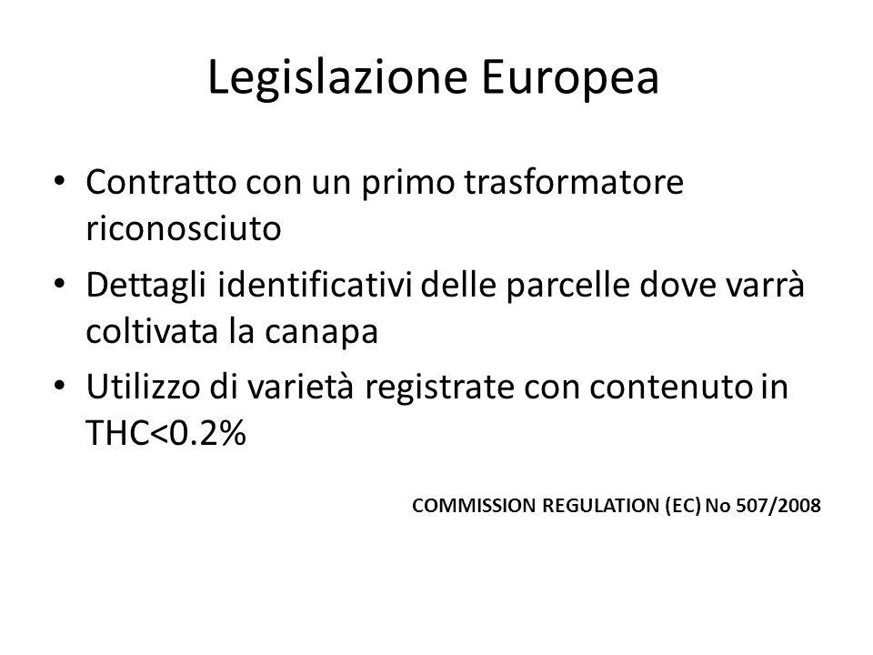 Legislazione Europea Contratto con un primo trasformatore riconosciuto Dettagli identificativi delle parcelle dove varrà coltivata la canapa Utilizzo
