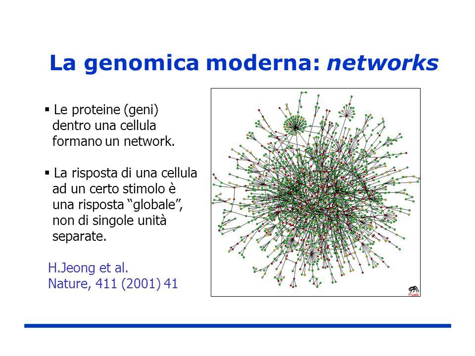 La genomica moderna: networks Le proteine (geni) dentro una cellula formano un network. La risposta di una cellula ad un certo stimolo è una risposta