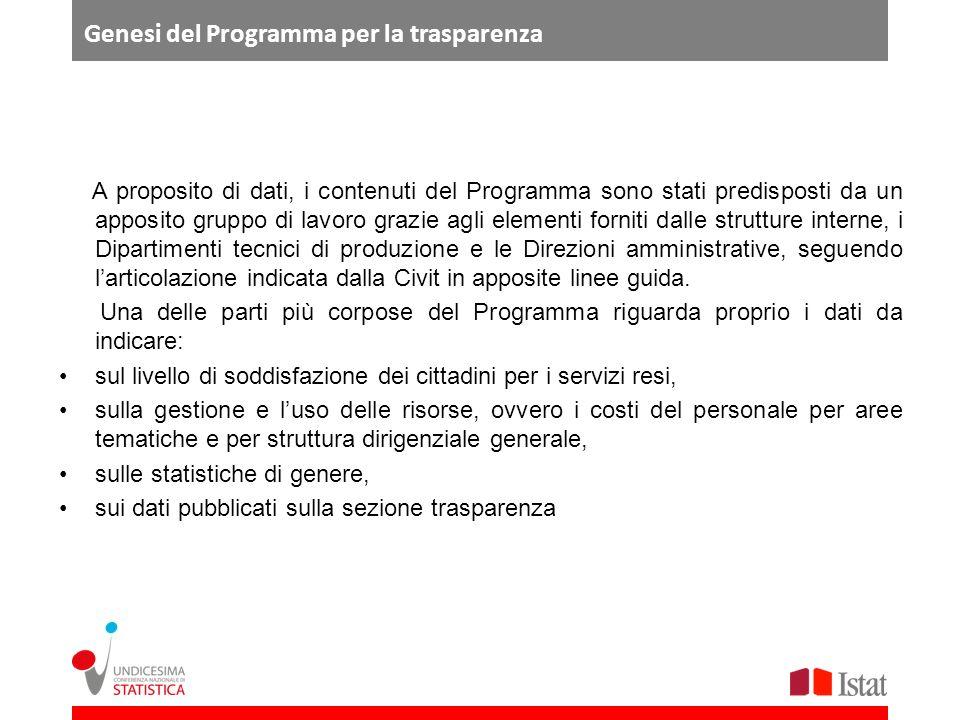 Genesi del Programma per la trasparenza A proposito di dati, i contenuti del Programma sono stati predisposti da un apposito gruppo di lavoro grazie a