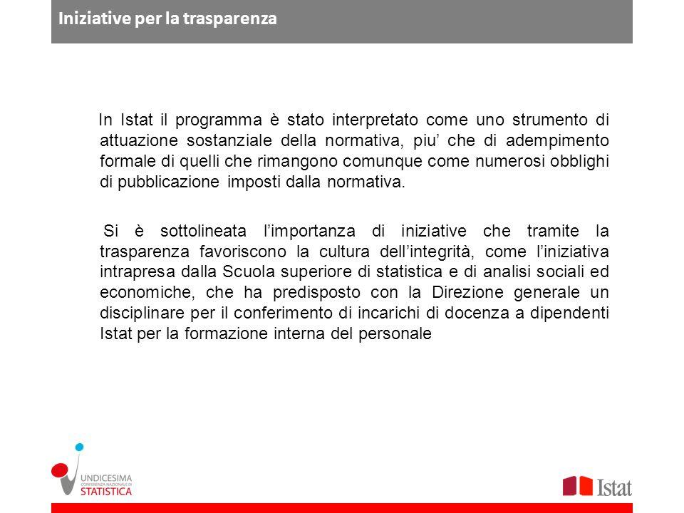 Iniziative per la trasparenza In Istat il programma è stato interpretato come uno strumento di attuazione sostanziale della normativa, piu che di adem