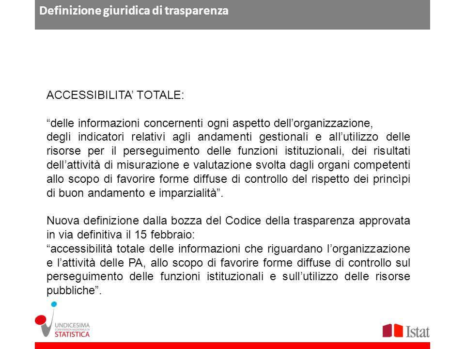 Definizione giuridica di trasparenza ACCESSIBILITA TOTALE: delle informazioni concernenti ogni aspetto dellorganizzazione, degli indicatori relativi a