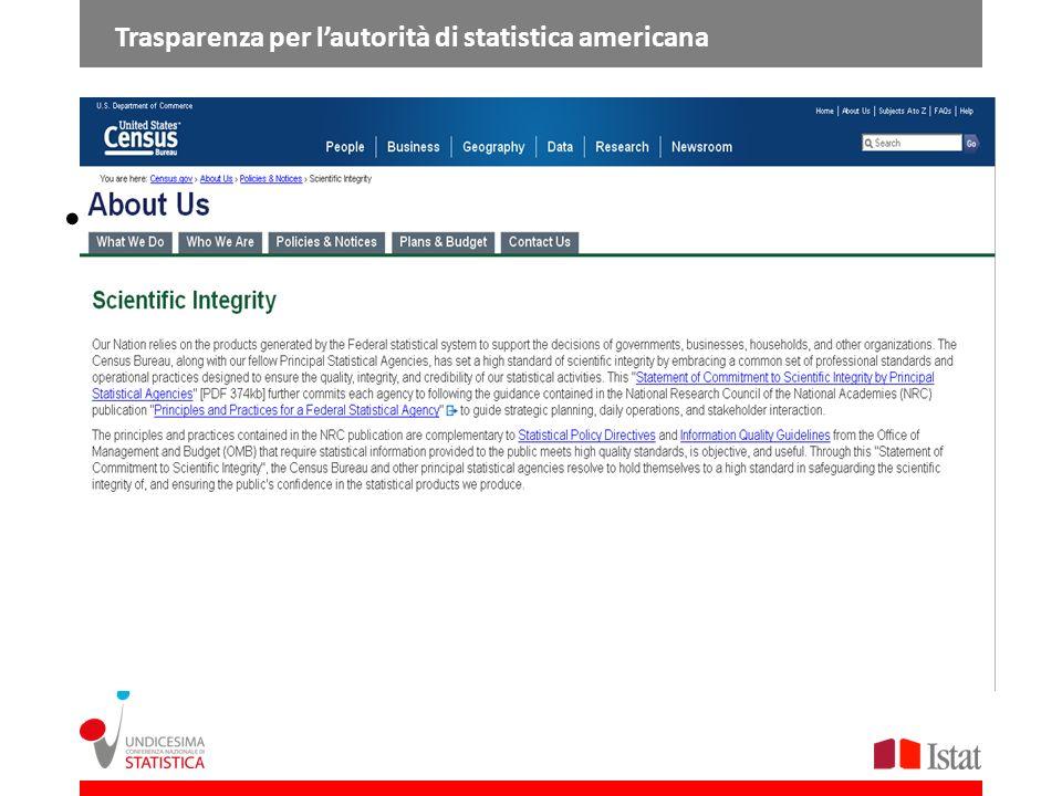 http://www.census.gov/aboutus/scientific_i ntegrity.html Trasparenza per lautorità di statistica americana