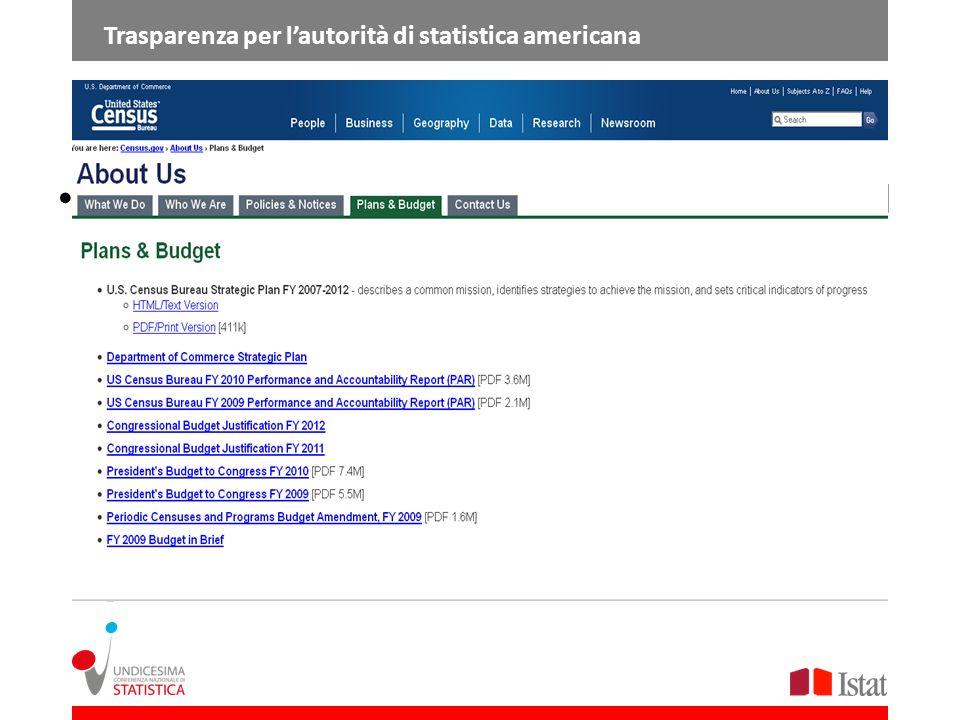 http://www.census.gov/aboutus/budget.html Trasparenza per lautorità di statistica americana