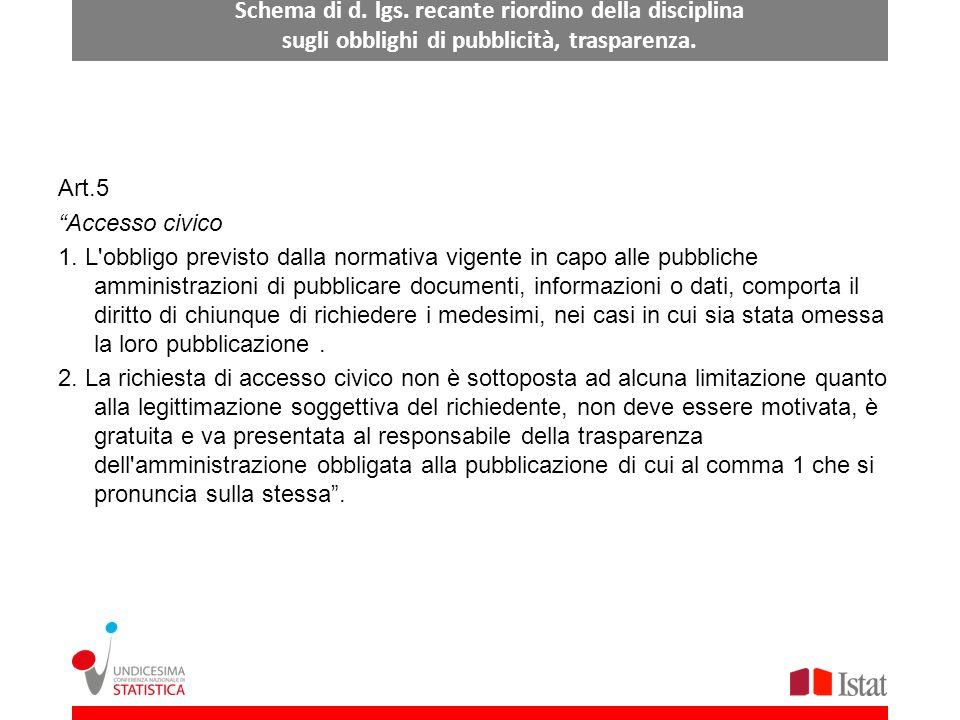 Schema di d. lgs. recante riordino della disciplina sugli obblighi di pubblicità, trasparenza. Art.5 Accesso civico 1. L'obbligo previsto dalla normat