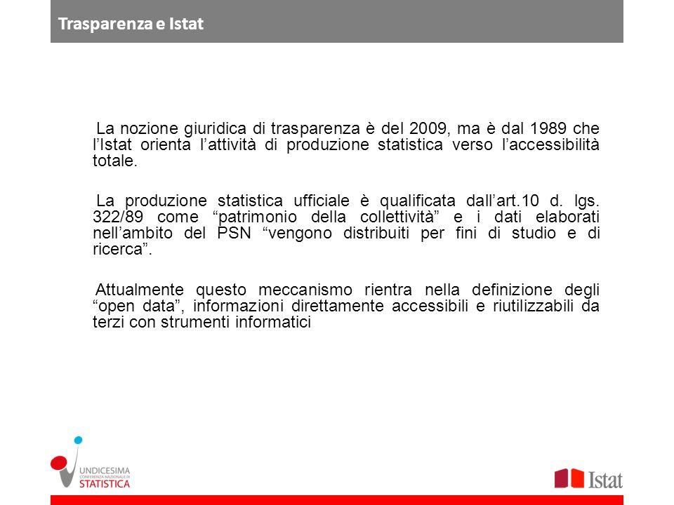 Trasparenza e Istat La nozione giuridica di trasparenza è del 2009, ma è dal 1989 che lIstat orienta lattività di produzione statistica verso laccessi