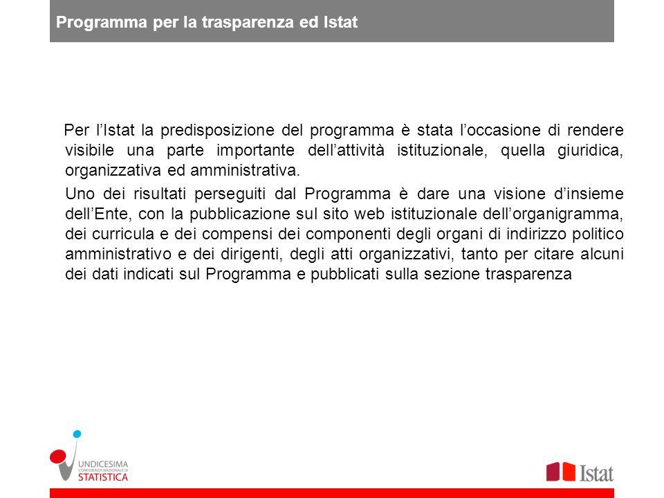 Iniziative per la trasparenza In Istat il programma è stato interpretato come uno strumento di attuazione sostanziale della normativa, piu che di adempimento formale di quelli che rimangono comunque come numerosi obblighi di pubblicazione imposti dalla normativa.
