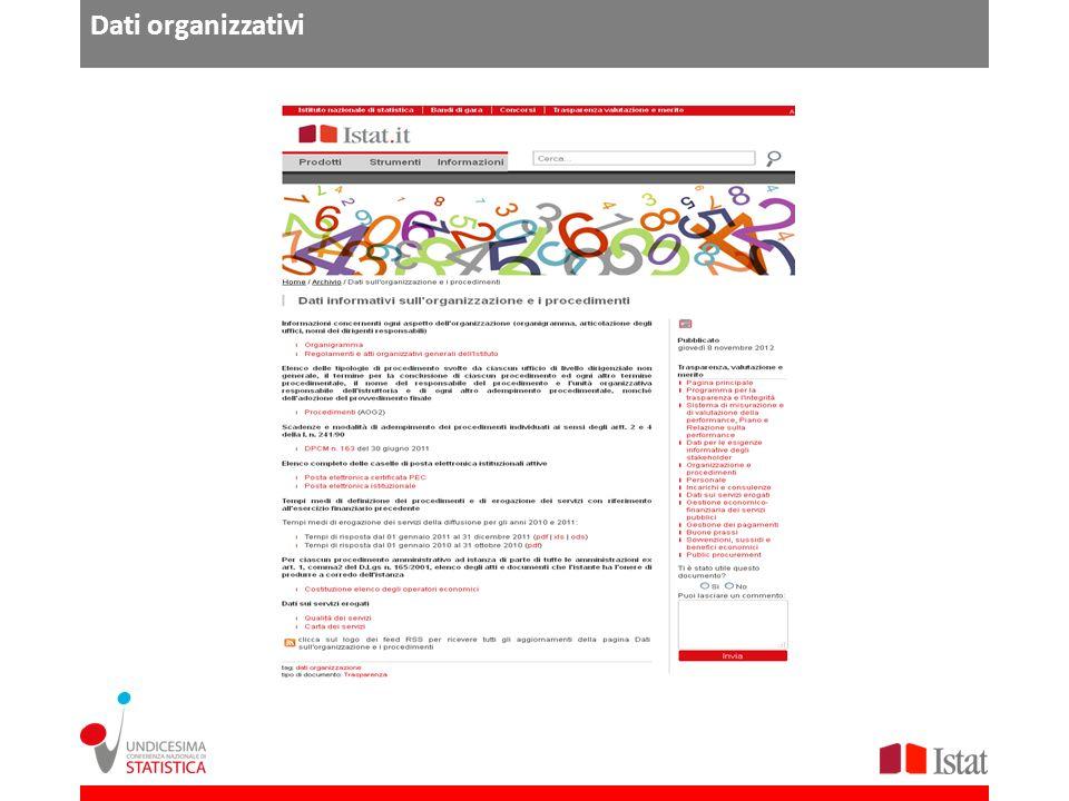 Dati organizzativi