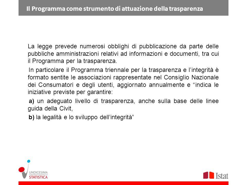 Il Programma come strumento di attuazione della trasparenza La legge prevede numerosi obblighi di pubblicazione da parte delle pubbliche amministrazio