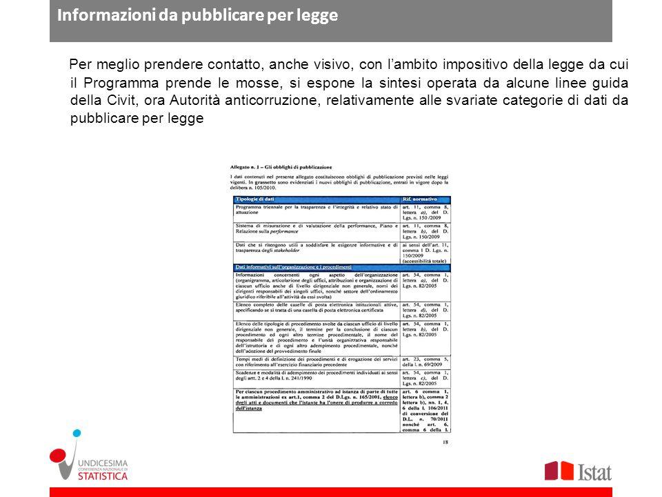 Informazioni da pubblicare per legge Per meglio prendere contatto, anche visivo, con lambito impositivo della legge da cui il Programma prende le moss