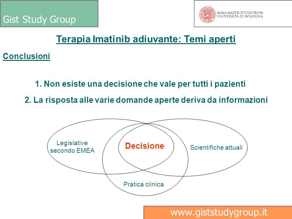 Gist Study Group www.giststudygroup.it Terapia Imatinib adiuvante: Temi aperti Conclusioni Legislative secondo EMEA Scientifiche attuali Pratica clini