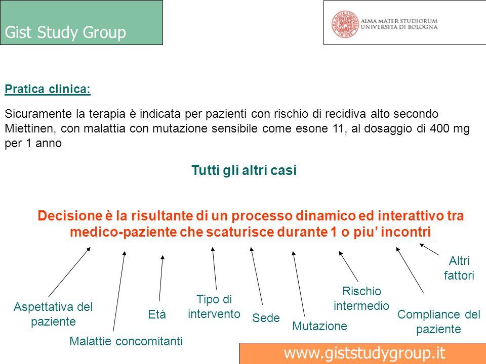 Gist Study Group Medici www.giststudygroup.it Pratica clinica: Sicuramente la terapia è indicata per pazienti con rischio di recidiva alto secondo Mie