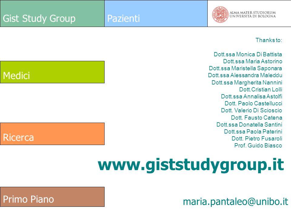 www.giststudygroup.it Gist Study GroupPazienti Medici Ricerca Primo Piano maria.pantaleo@unibo.it Thanks to: Dott.ssa Monica Di Battista Dott.ssa Mari