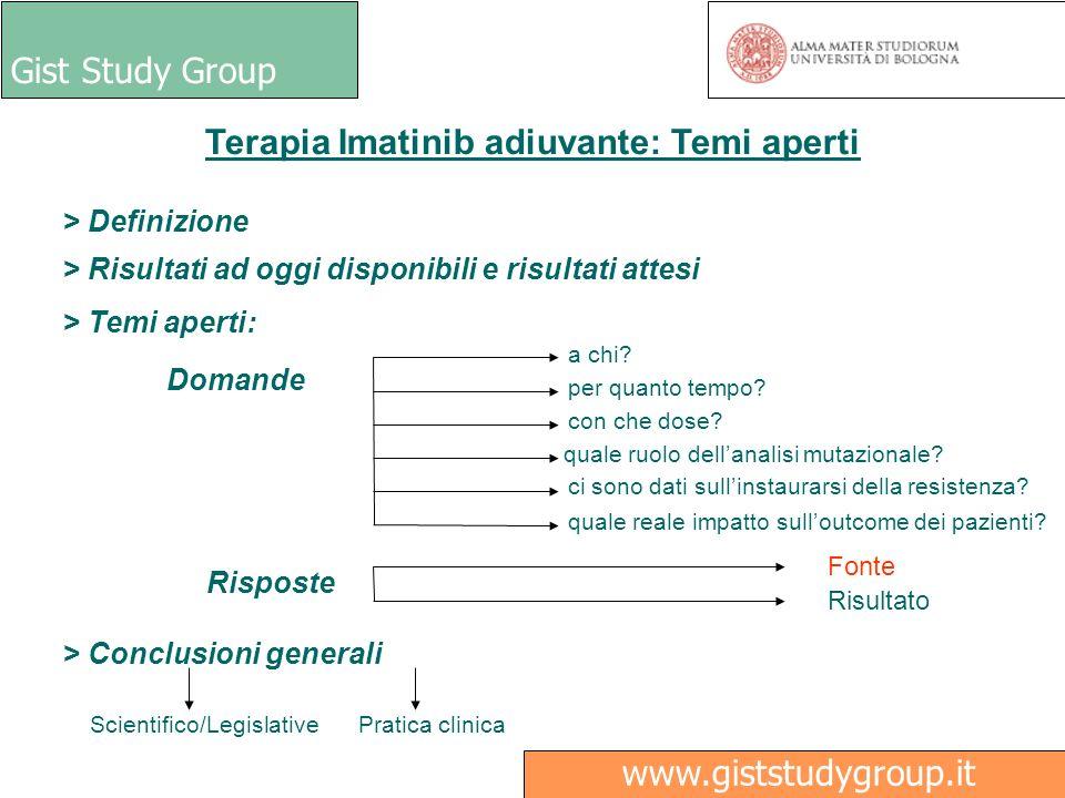 Gist Study Group Medici www.giststudygroup.it Terapia Imatinib adiuvante: Temi aperti Temi aperti Domanda: ci sono dati sullinstaurarsi di resistenza secondaria.