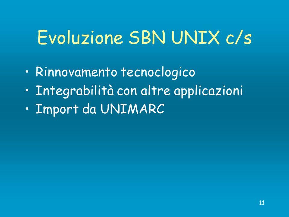 11 Evoluzione SBN UNIX c/s Rinnovamento tecnoclogico Integrabilità con altre applicazioni Import da UNIMARC