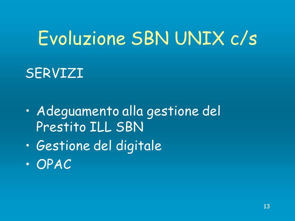 13 Evoluzione SBN UNIX c/s SERVIZI Adeguamento alla gestione del Prestito ILL SBN Gestione del digitale OPAC