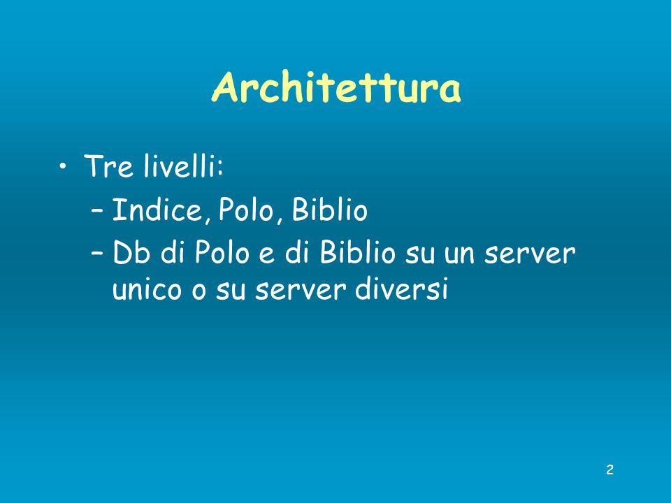 2 Architettura Tre livelli: –Indice, Polo, Biblio –Db di Polo e di Biblio su un server unico o su server diversi