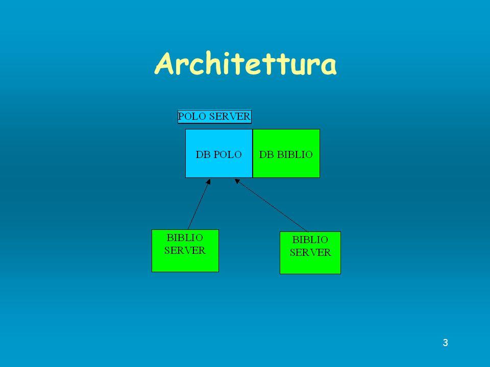 4 Client Interfaccia grafica Ambiente windows Impostazione di valori di default per postazione