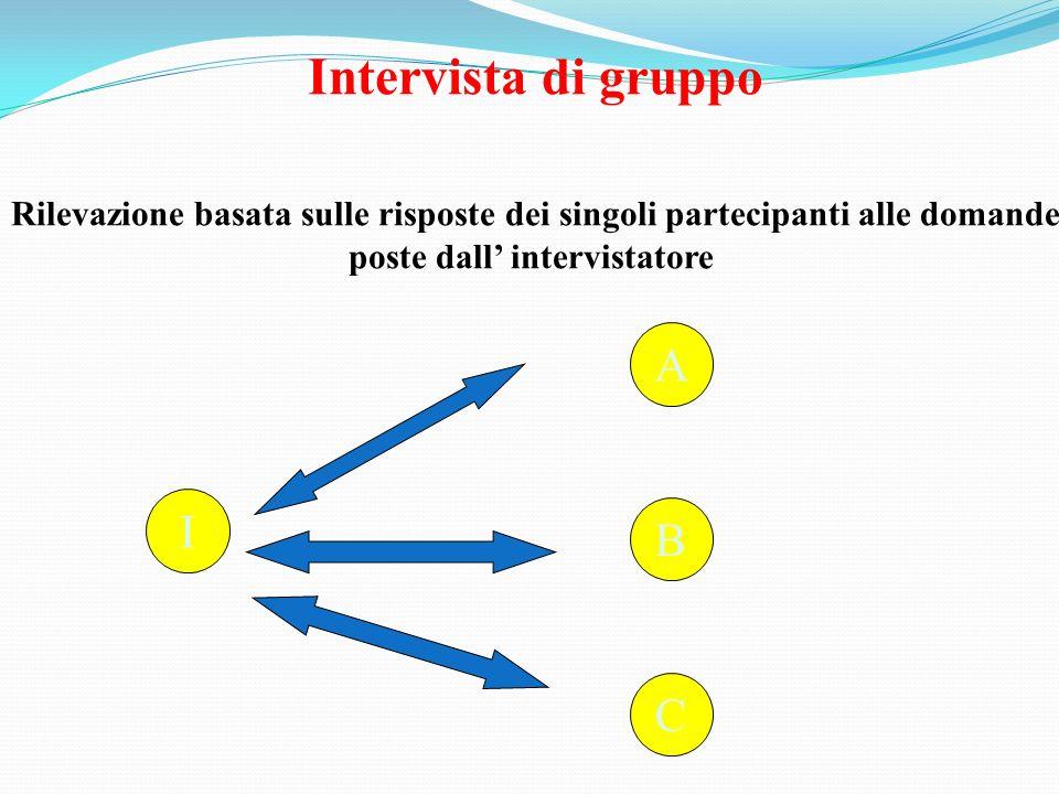 Intervista di gruppo Rilevazione basata sulle risposte dei singoli partecipanti alle domande poste dall intervistatore I A B C