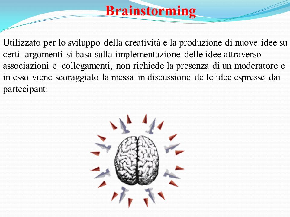 Brainstorming Utilizzato per lo sviluppo della creatività e la produzione di nuove idee su certi argomenti si basa sulla implementazione delle idee at