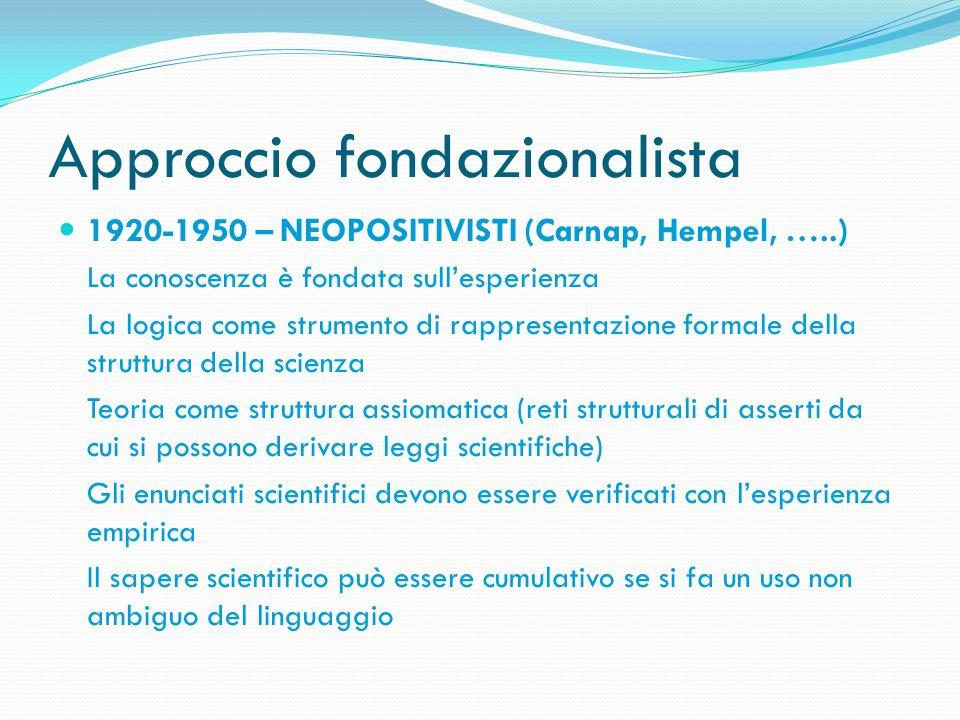 Approccio fondazionalista 1920-1950 – NEOPOSITIVISTI (Carnap, Hempel, …..) La conoscenza è fondata sullesperienza La logica come strumento di rapprese