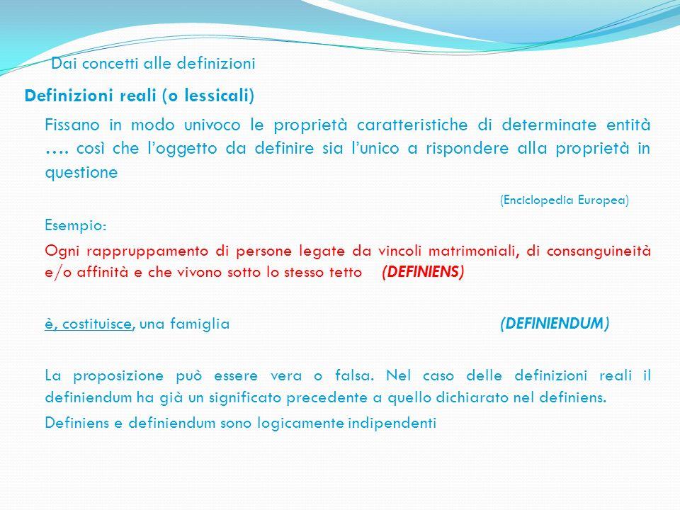 Dai concetti alle definizioni Definizioni reali (o lessicali) Fissano in modo univoco le proprietà caratteristiche di determinate entità …. così che l