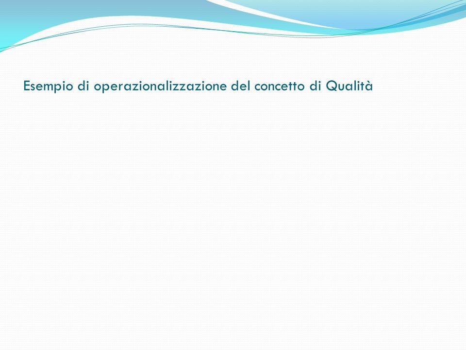 Esempio di operazionalizzazione del concetto di Qualità
