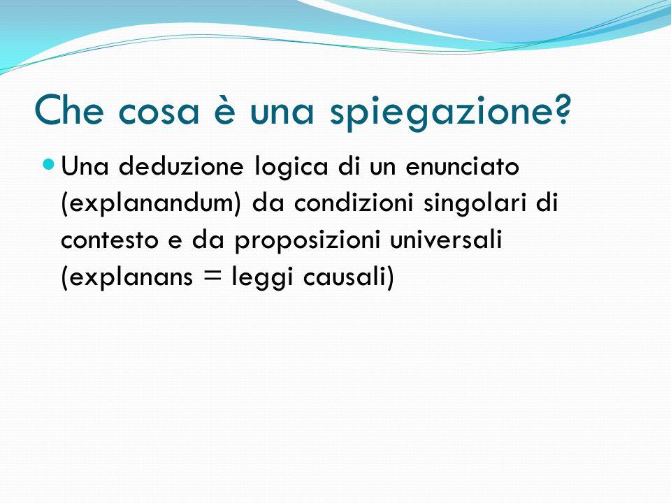 Che cosa è una spiegazione? Una deduzione logica di un enunciato (explanandum) da condizioni singolari di contesto e da proposizioni universali (expla