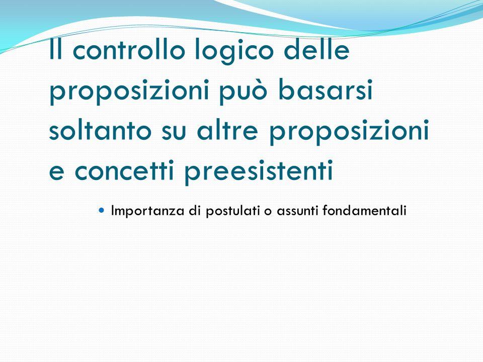 Il controllo logico delle proposizioni può basarsi soltanto su altre proposizioni e concetti preesistenti Importanza di postulati o assunti fondamenta