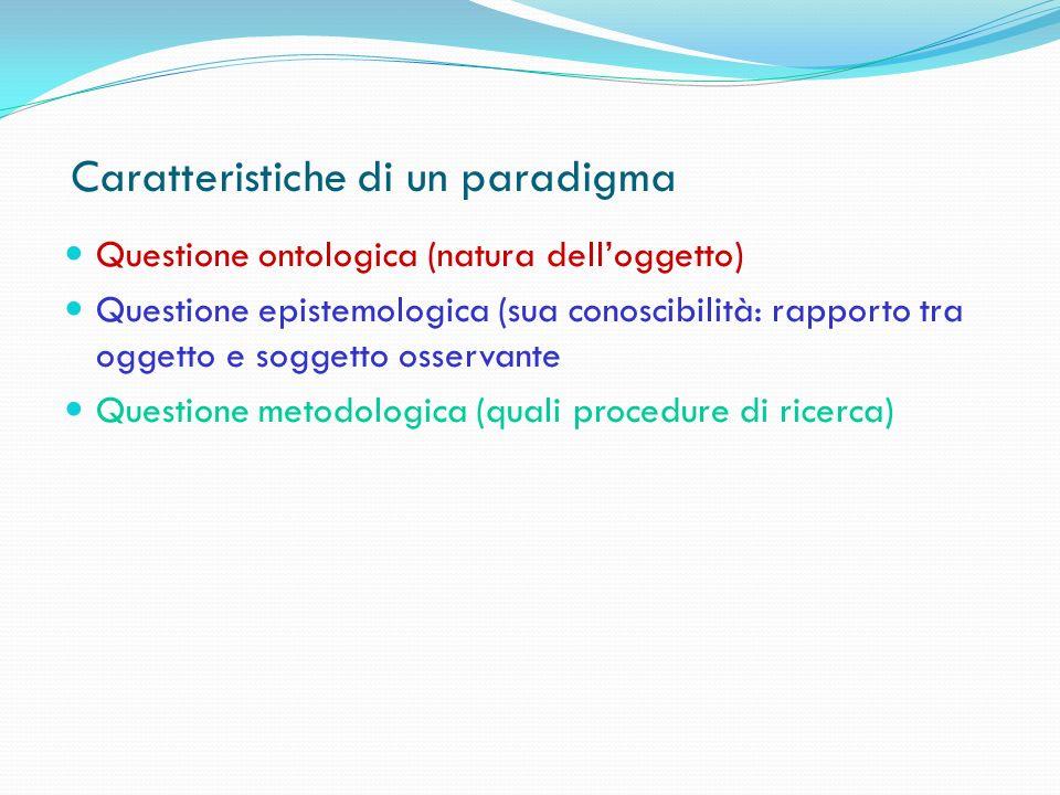 Caratteristiche di un paradigma Questione ontologica (natura delloggetto) Questione epistemologica (sua conoscibilità: rapporto tra oggetto e soggetto