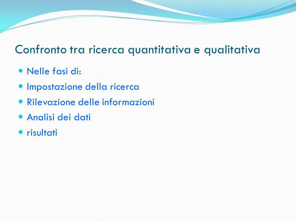 Confronto tra ricerca quantitativa e qualitativa Nelle fasi di: Impostazione della ricerca Rilevazione delle informazioni Analisi dei dati risultati
