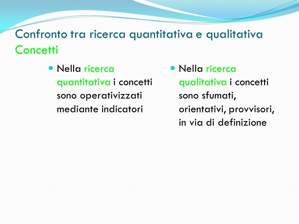 Confronto tra ricerca quantitativa e qualitativa Concetti Nella ricerca quantitativa i concetti sono operativizzati mediante indicatori Nella ricerca