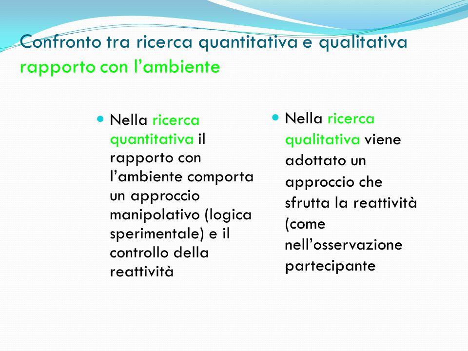 Confronto tra ricerca quantitativa e qualitativa rapporto con lambiente Nella ricerca quantitativa il rapporto con lambiente comporta un approccio man